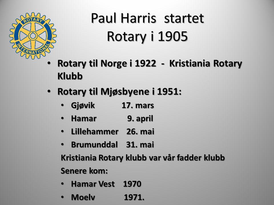 Paul Harris startet Rotary i 1905 Rotary til Norge i 1922 - Kristiania Rotary Klubb Rotary til Norge i 1922 - Kristiania Rotary Klubb Rotary til Mjøsbyene i 1951: Rotary til Mjøsbyene i 1951: Gjøvik 17.