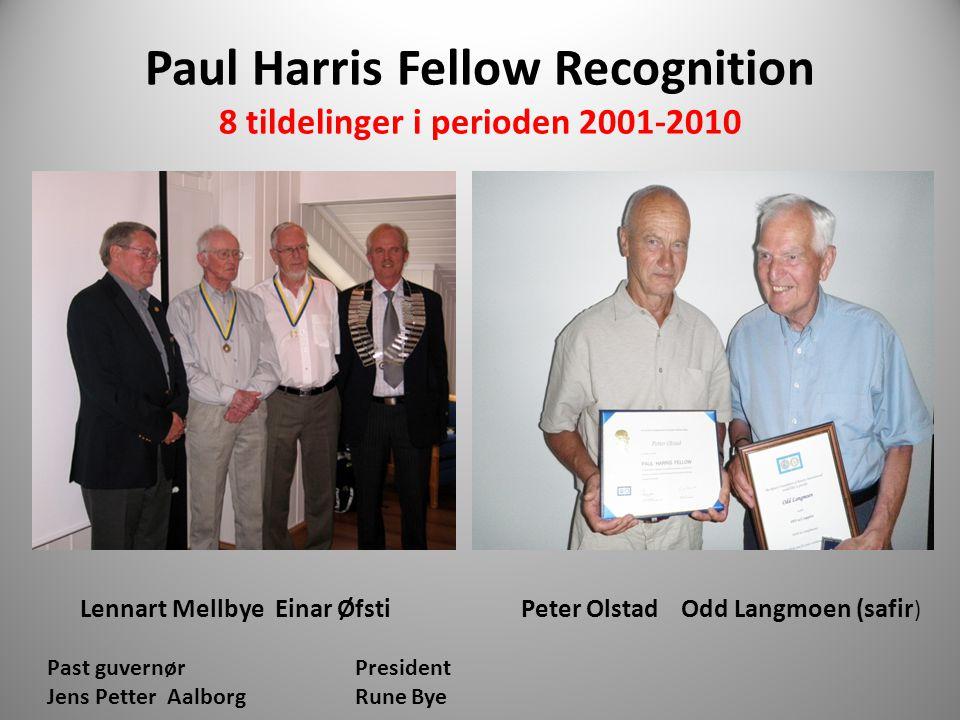 Paul Harris Fellow Recognition 8 tildelinger i perioden 2001-2010 Lennart Mellbye Einar Øfsti Peter Olstad Odd Langmoen (safir ) Past guvernør President Jens Petter Aalborg Rune Bye