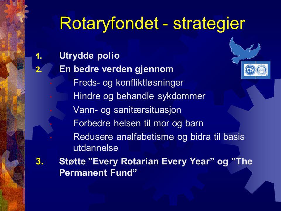 Rotaryfondet - strategier 1. Utrydde polio 2.