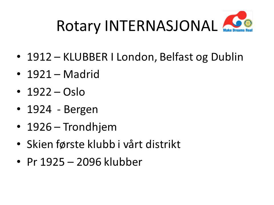 Rotary INTERNASJONAL 1912 – KLUBBER I London, Belfast og Dublin 1921 – Madrid 1922 – Oslo 1924 - Bergen 1926 – Trondhjem Skien første klubb i vårt distrikt Pr 1925 – 2096 klubber