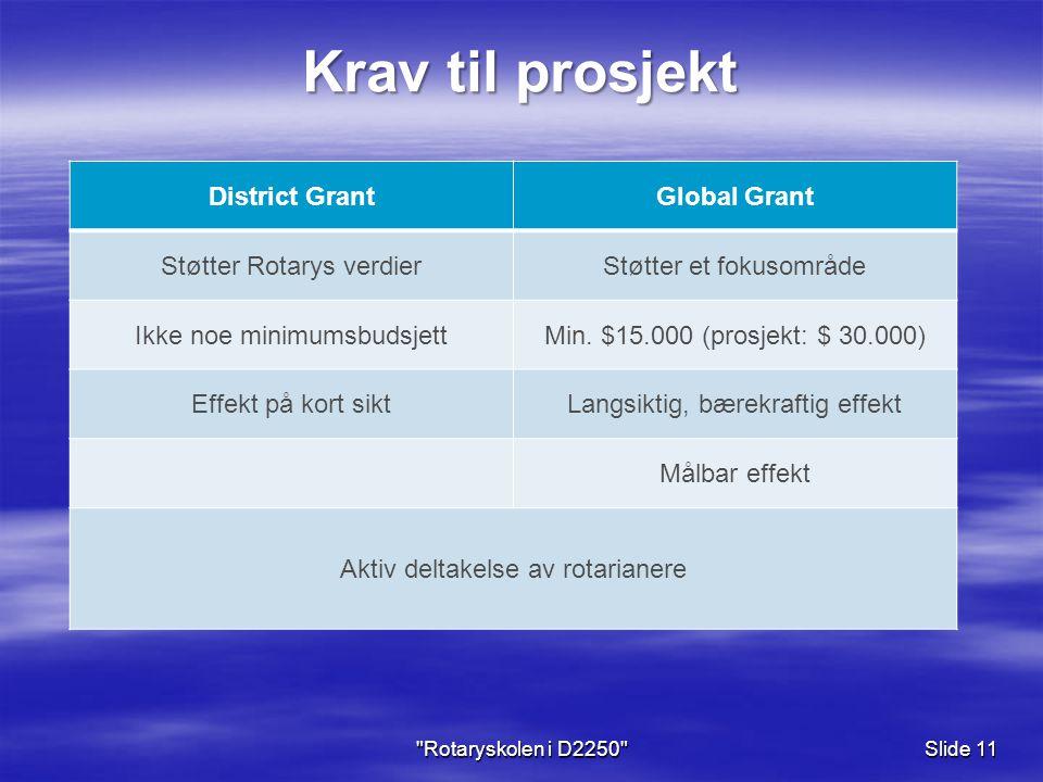 Krav til prosjekt District GrantGlobal Grant Støtter Rotarys verdierStøtter et fokusområde Ikke noe minimumsbudsjettMin.