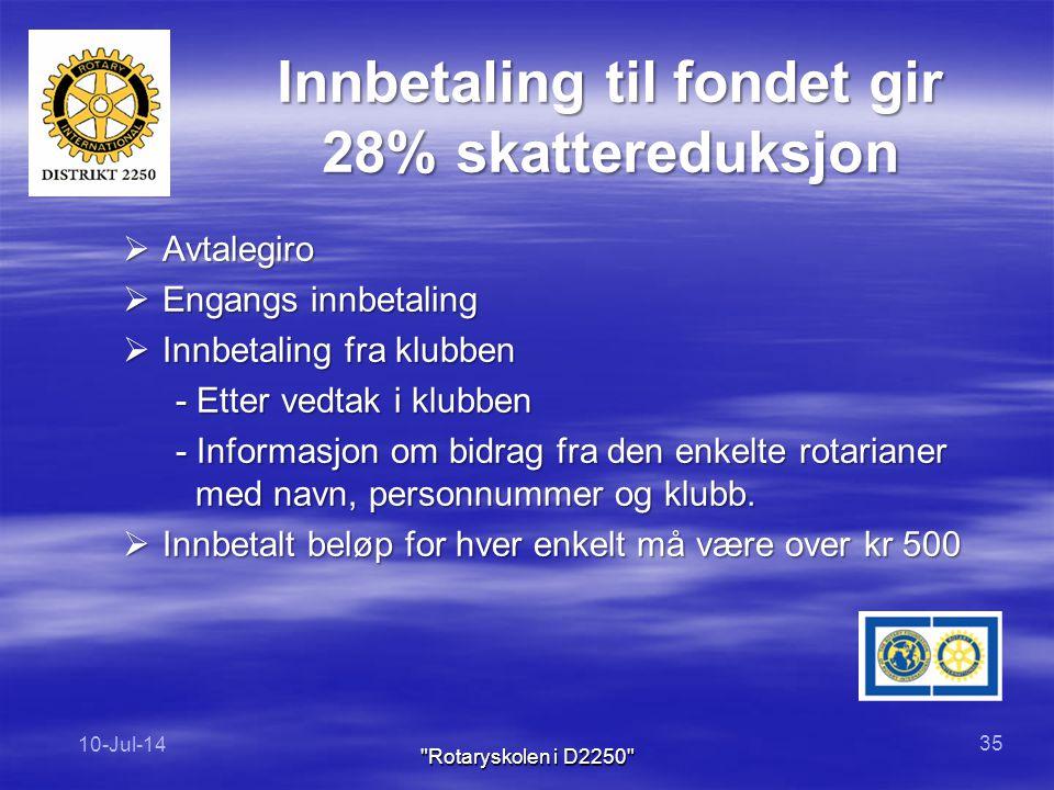  Avtalegiro  Engangs innbetaling  Innbetaling fra klubben - Etter vedtak i klubben - Informasjon om bidrag fra den enkelte rotarianer med navn, personnummer og klubb.