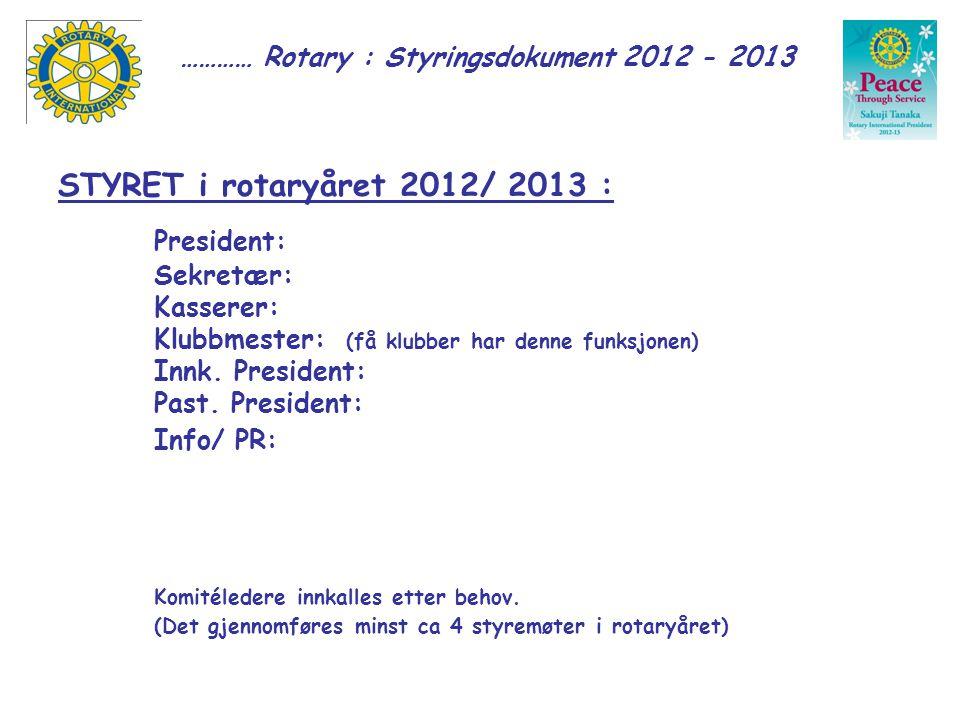 STYRET i rotaryåret 2012/ 2013 : President: Sekretær: Kasserer: Klubbmester: (få klubber har denne funksjonen) Innk.