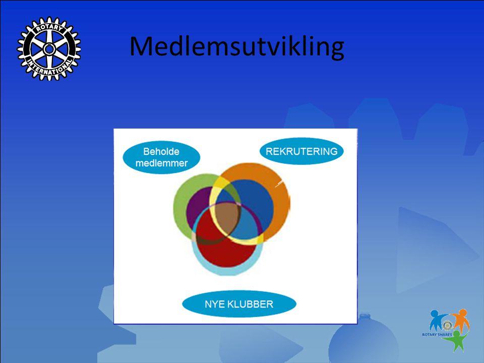 Medlemsutvikling Medlemstallet i verden har vært konstant over mer enn ett ti-år.