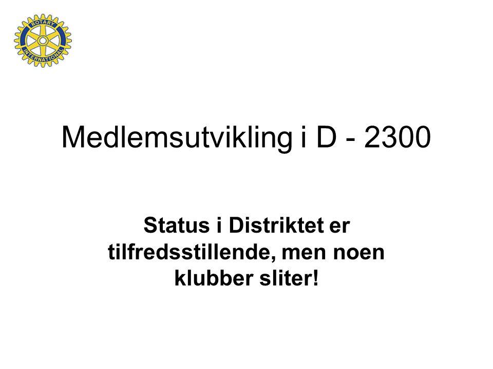 Medlemsutvikling i D - 2300 Status i Distriktet er tilfredsstillende, men noen klubber sliter!