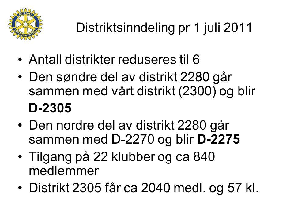 Distriktsinndeling pr 1 juli 2011 Antall distrikter reduseres til 6 Den søndre del av distrikt 2280 går sammen med vårt distrikt (2300) og blir D-2305 Den nordre del av distrikt 2280 går sammen med D-2270 og blir D-2275 Tilgang på 22 klubber og ca 840 medlemmer Distrikt 2305 får ca 2040 medl.