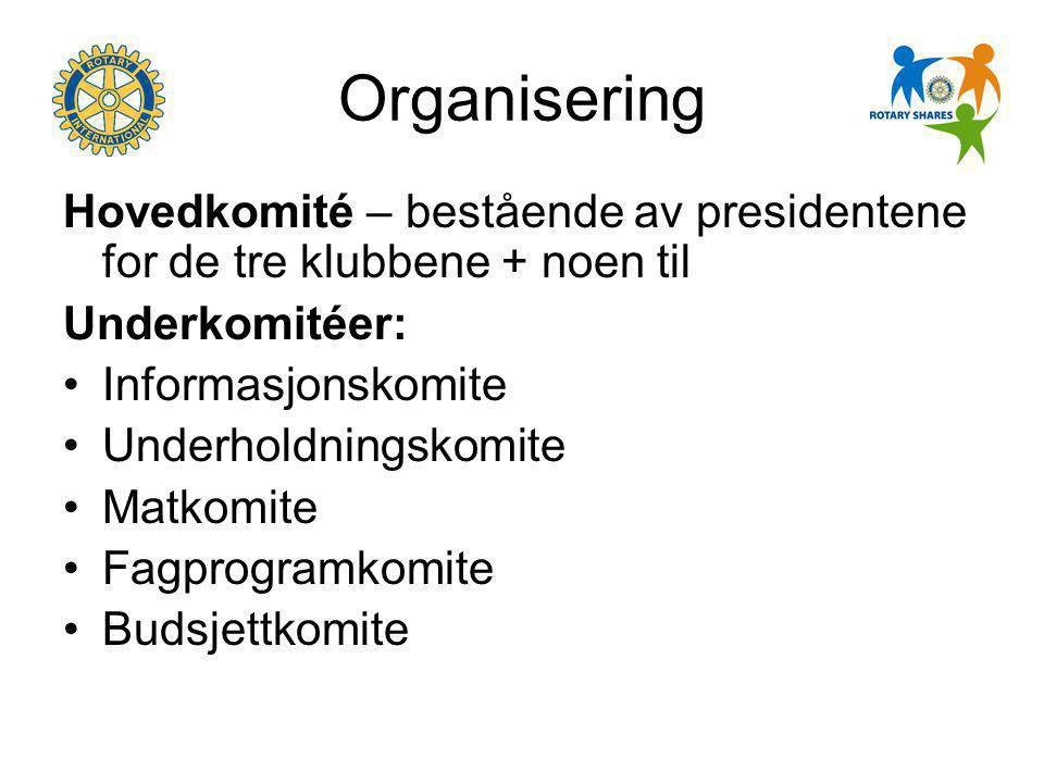 Organisering Hovedkomité – bestående av presidentene for de tre klubbene + noen til Underkomitéer: Informasjonskomite Underholdningskomite Matkomite Fagprogramkomite Budsjettkomite