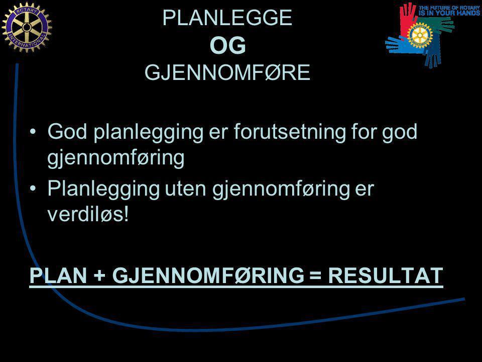 PLANLEGGE OG GJENNOMFØRE God planlegging er forutsetning for god gjennomføring Planlegging uten gjennomføring er verdiløs.