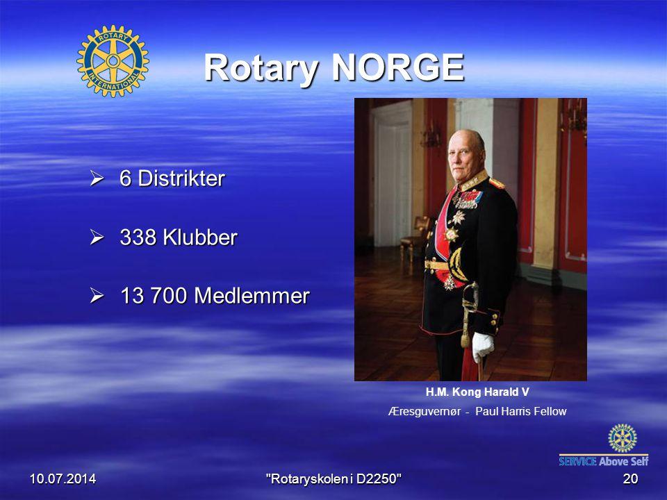 10.07.2014 Rotaryskolen i D2250 20 Rotary NORGE  6 Distrikter  338 Klubber  13 700 Medlemmer H.M.