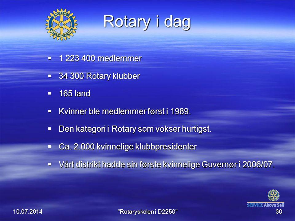 10.07.2014 Rotaryskolen i D2250 30 Rotary i dag  1 223 400 medlemmer  34 300 Rotary klubber  165 land  Kvinner ble medlemmer først i 1989.