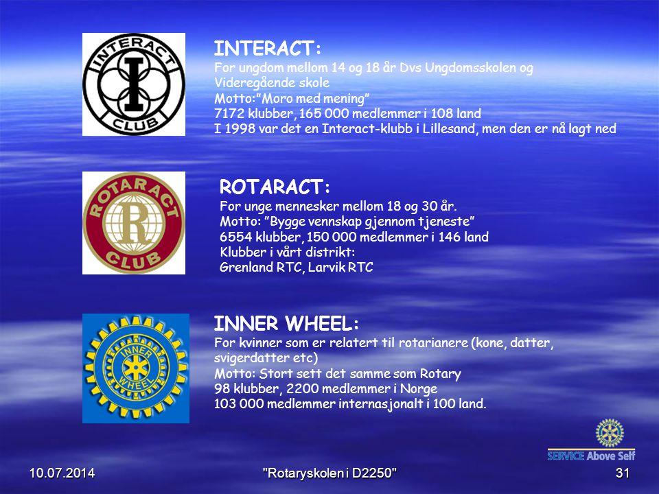 10.07.2014 Rotaryskolen i D2250 31 INTERACT: For ungdom mellom 14 og 18 år Dvs Ungdomsskolen og Videregående skole Motto: Moro med mening 7172 klubber, 165 000 medlemmer i 108 land I 1998 var det en Interact-klubb i Lillesand, men den er nå lagt ned ROTARACT: For unge mennesker mellom 18 og 30 år.