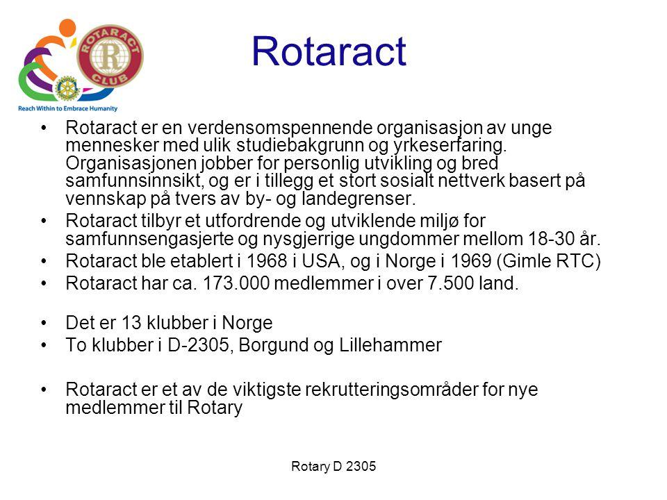 Rotary D 2305 Rotaract Rotaract er en verdensomspennende organisasjon av unge mennesker med ulik studiebakgrunn og yrkeserfaring. Organisasjonen jobbe