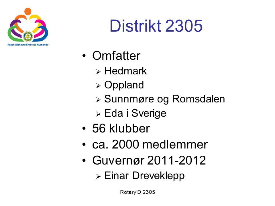 Rotary D 2305 Distrikt 2305 Omfatter  Hedmark  Oppland  Sunnmøre og Romsdalen  Eda i Sverige 56 klubber ca. 2000 medlemmer Guvernør 2011-2012  Ei