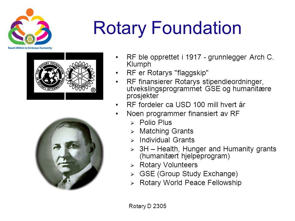 Rotary D 2305 Rotary Foundation RF ble opprettet i 1917 - grunnlegger Arch C. Klumph RF er Rotarys