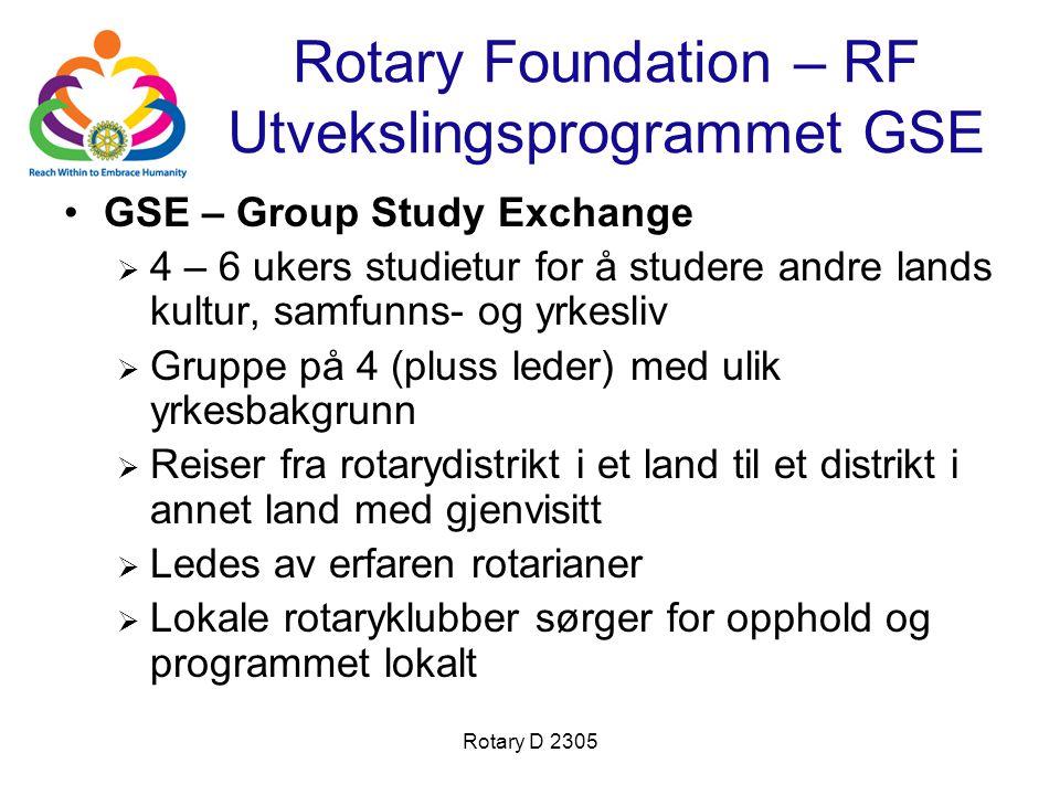 Rotary D 2305 Rotary Foundation – RF Utvekslingsprogrammet GSE GSE – Group Study Exchange  4 – 6 ukers studietur for å studere andre lands kultur, sa