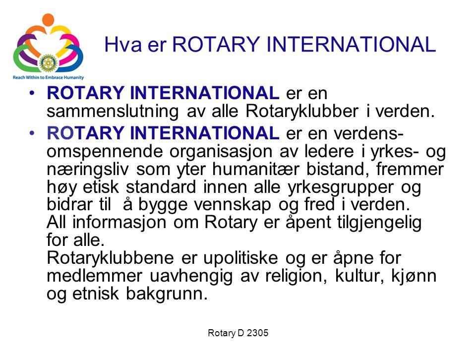 Rotary D 2305 Hva er ROTARY INTERNATIONAL ROTARY INTERNATIONAL er en sammenslutning av alle Rotaryklubber i verden. ROTARY INTERNATIONAL er en verdens