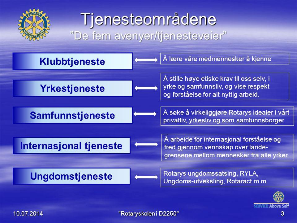 """Tjenesteområdene """"De fem avenyer/tjenesteveier"""" 10.07.20143 Klubbtjeneste Ungdomstjeneste Internasjonal tjeneste Samfunnstjeneste Yrkestjeneste Å søke"""