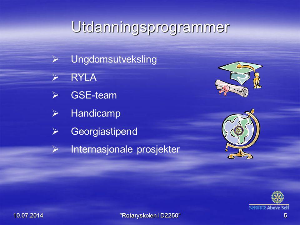 10.07.20145  Ungdomsutveksling  RYLA  GSE-team  Handicamp  Georgiastipend  Internasjonale prosjekter Utdanningsprogrammer