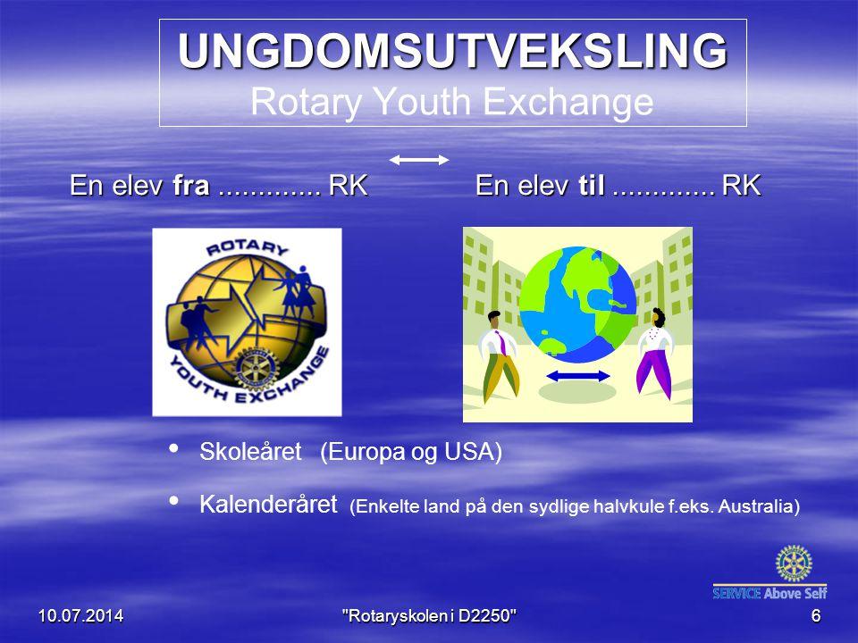 UNGDOMSUTVEKSLING UNGDOMSUTVEKSLING Rotary Youth Exchange En elev fra............. RK En elev til............. RK En elev fra............. RK En elev