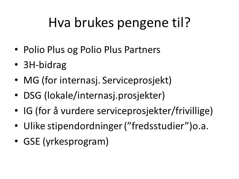 Hva brukes pengene til.Polio Plus og Polio Plus Partners 3H-bidrag MG (for internasj.