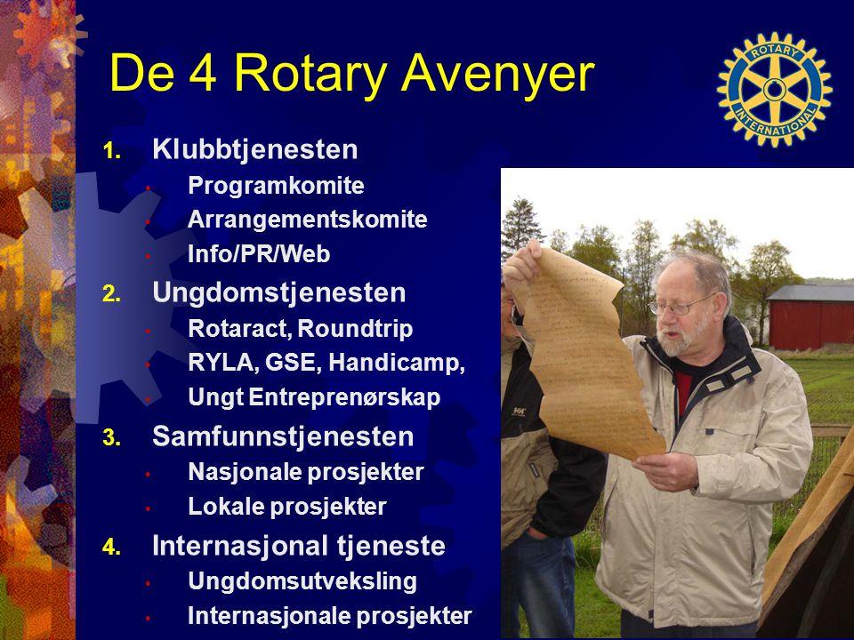De 4 Rotary Avenyer 1. Klubbtjenesten Programkomite Arrangementskomite Info/PR/Web 2.