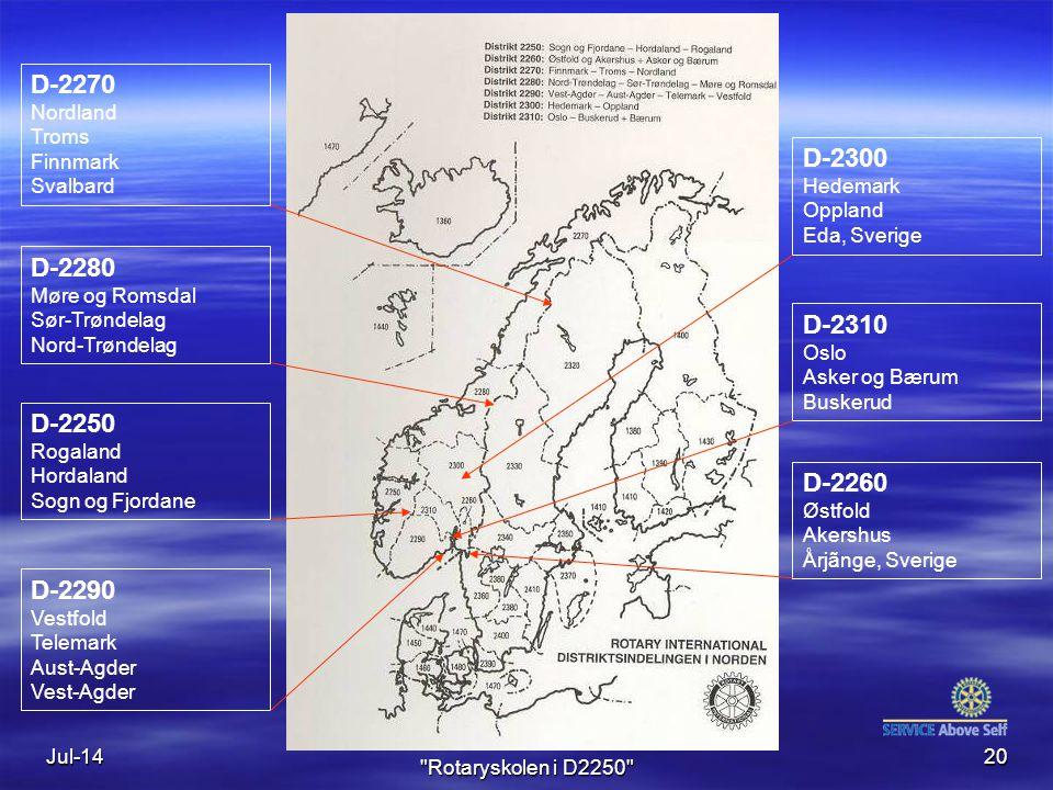 Jul-1420 D-2270 Nordland Troms Finnmark Svalbard D-2280 Møre og Romsdal Sør-Trøndelag Nord-Trøndelag D-2250 Rogaland Hordaland Sogn og Fjordane D-2290 Vestfold Telemark Aust-Agder Vest-Agder D-2300 Hedemark Oppland Eda, Sverige D-2310 Oslo Asker og Bærum Buskerud D-2260 Østfold Akershus Årjãnge, Sverige Rotaryskolen i D2250