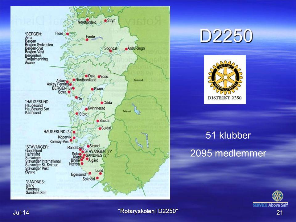 Jul-1421 D2250 51 klubber 2095 medlemmer Rotaryskolen i D2250