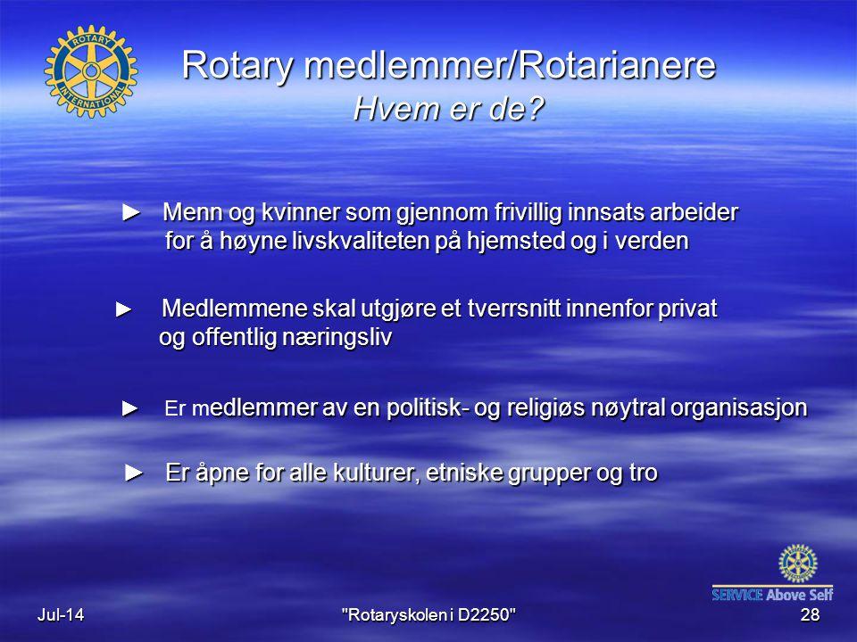 Jul-1428 Rotary medlemmer/Rotarianere Hvem er de.