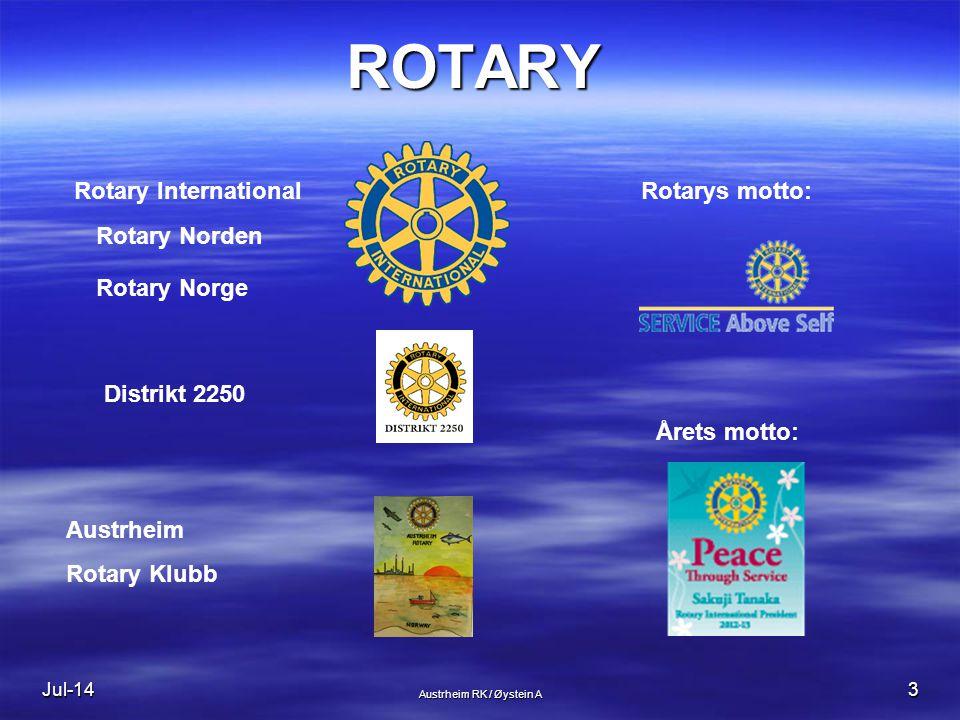 10.07.2014 Rotaryskolen i D2250 24 Samfunnstjenesten Samfunnstjenesten dreier seg om: Den omfatter aktiviteter som: Samfunnsarbeid Ungdomsarbeid Støtte til vanskeligstilte Miljøvern Prosjekter Vann, sult, helse Yrkesmesser PolioPlus «Å søke å virkeliggjøre Rotarys idealer i vårt privatliv, yrkesliv og som samfunnsborger»
