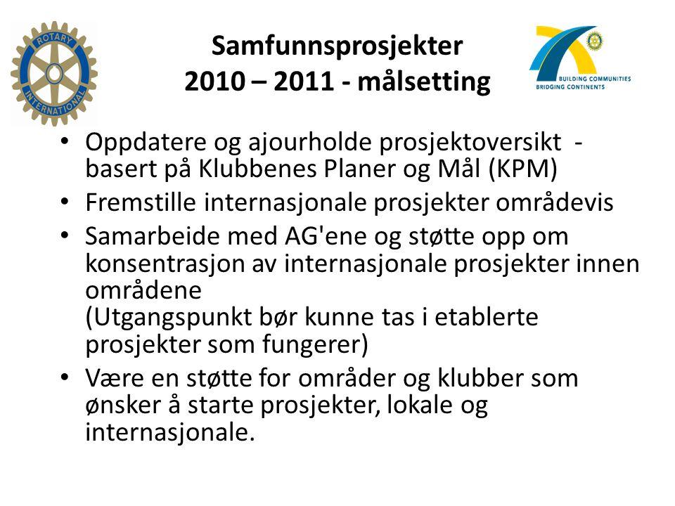 Samfunnsprosjekter 2010 – 2011 - målsetting Oppdatere og ajourholde prosjektoversikt - basert på Klubbenes Planer og Mål (KPM) Fremstille internasjona