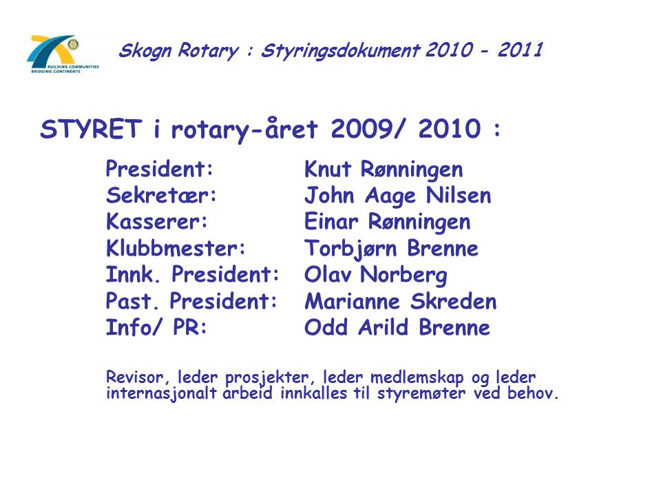 STYRET i rotary-året 2009/ 2010 : President:Knut Rønningen Sekretær:John Aage Nilsen Kasserer:Einar Rønningen Klubbmester:Torbjørn Brenne Innk. Presid
