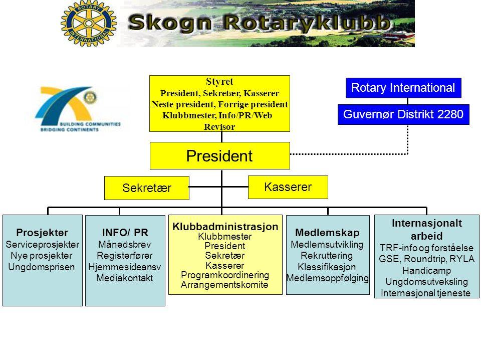 Skogn Rotary : Styringsdokument 2010 - 2011 INTERNASJONALT ARBEID : Arbeide med å skape forståelse for og informasjon om Rotary Foundations aktiviteter i klubben Bidrag til RF.