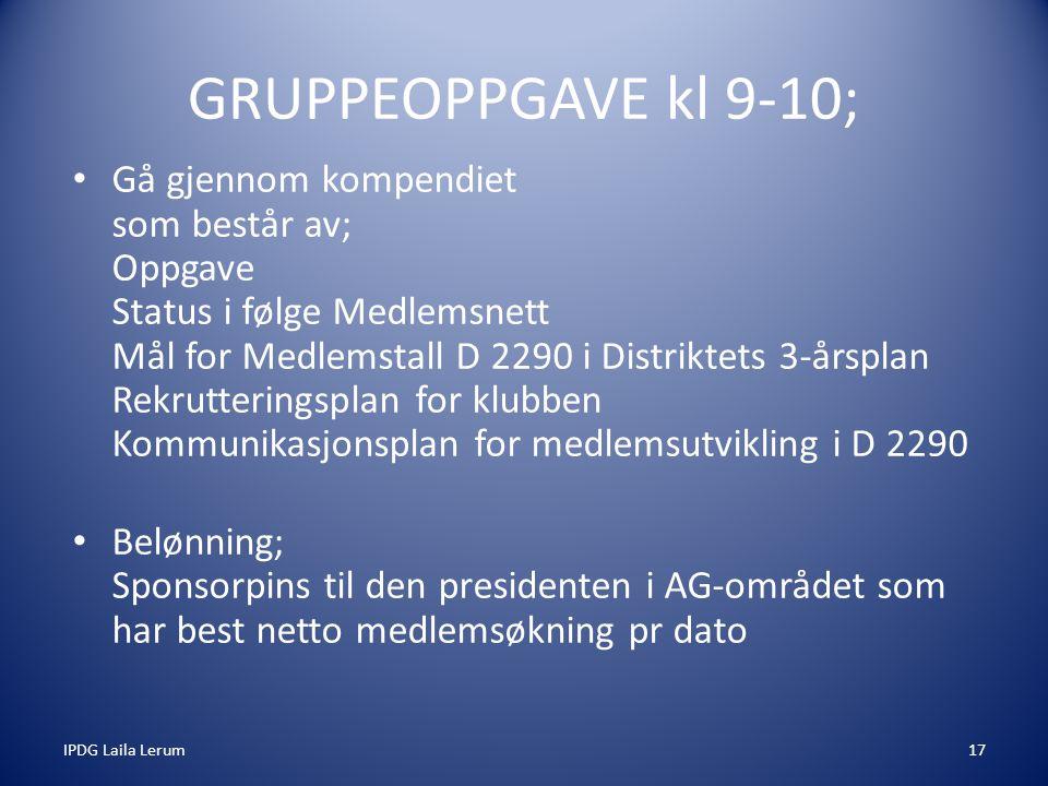 IPDG Laila Lerum17 GRUPPEOPPGAVE kl 9-10; Gå gjennom kompendiet som består av; Oppgave Status i følge Medlemsnett Mål for Medlemstall D 2290 i Distriktets 3-årsplan Rekrutteringsplan for klubben Kommunikasjonsplan for medlemsutvikling i D 2290 Belønning; Sponsorpins til den presidenten i AG-området som har best netto medlemsøkning pr dato