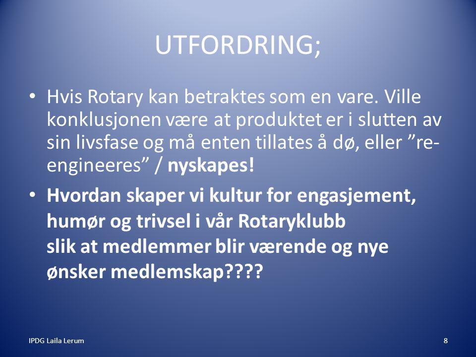 IPDG Laila Lerum8 UTFORDRING; Hvis Rotary kan betraktes som en vare.