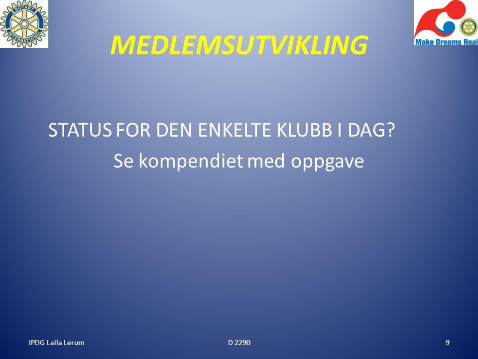 IPDG Laila Lerum9 MEDLEMSUTVIKLING STATUS FOR DEN ENKELTE KLUBB I DAG.