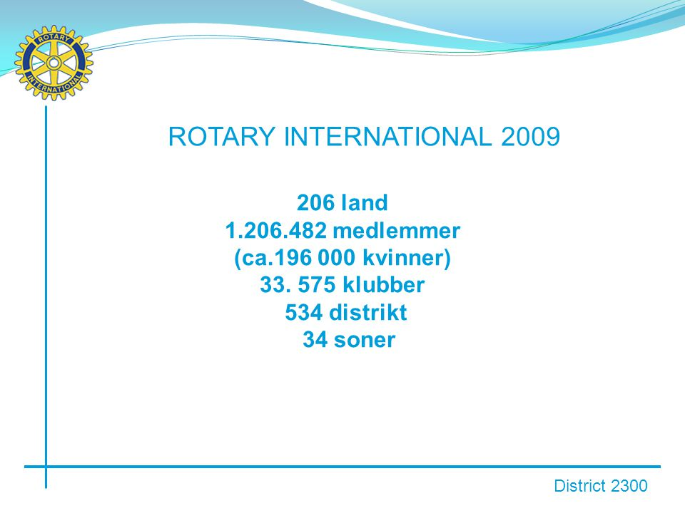 District 2300 ROTARY INTERNATIONAL 2009 206 land 1.206.482 medlemmer (ca.196 000 kvinner) 33. 575 klubber 534 distrikt 34 soner