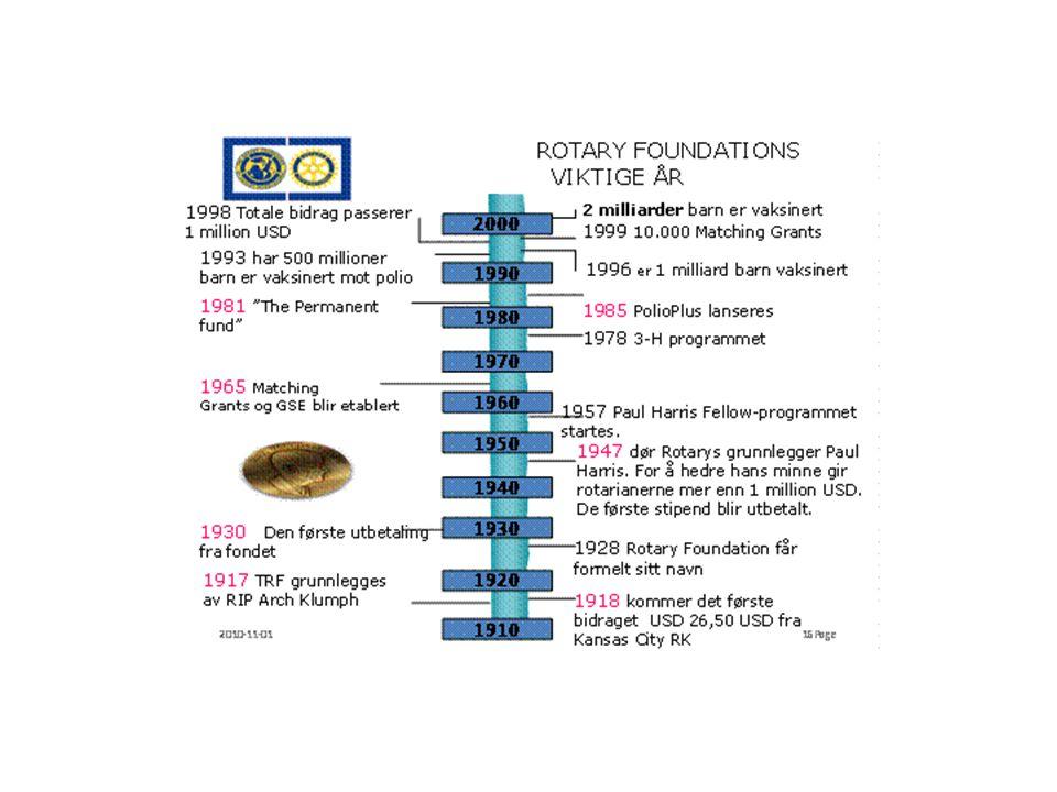 Matching Grant Spleiselag mellom Rotaryfondet, klubber og/eller distrikter for å gjennomføre et planlagt internasjonalt prosjekt.