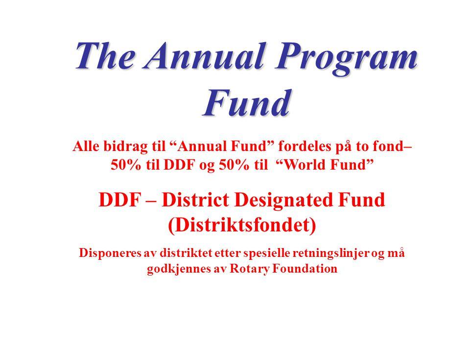 The Annual Program Fund Alle bidrag til Annual Fund fordeles på to fond– 50% til DDF og 50% til World Fund DDF – District Designated Fund (Distriktsfondet) Disponeres av distriktet etter spesielle retningslinjer og må godkjennes av Rotary Foundation