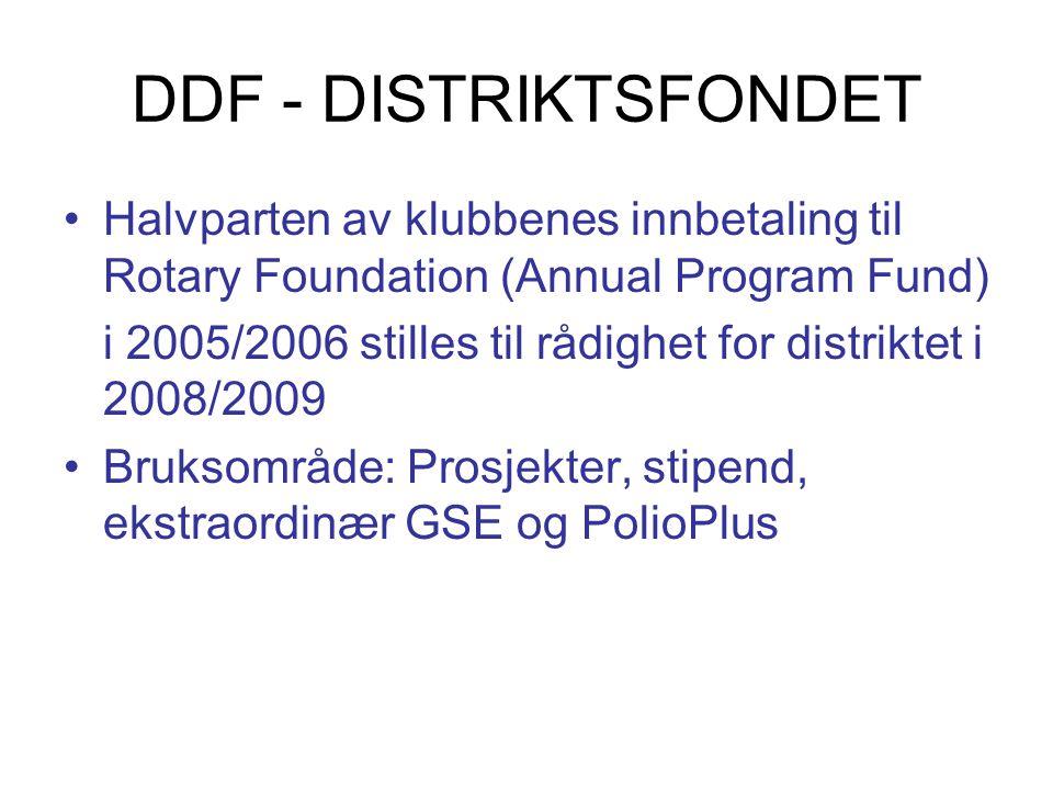 DDF - DISTRIKTSFONDET Halvparten av klubbenes innbetaling til Rotary Foundation (Annual Program Fund) i 2005/2006 stilles til rådighet for distriktet i 2008/2009 Bruksområde: Prosjekter, stipend, ekstraordinær GSE og PolioPlus