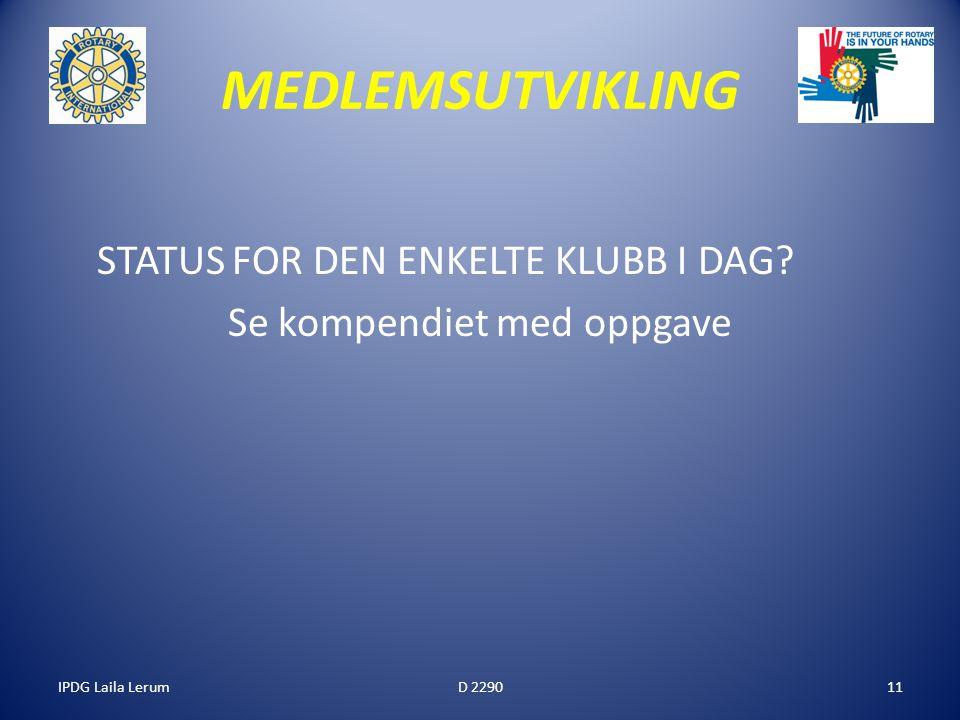 IPDG Laila Lerum11 MEDLEMSUTVIKLING STATUS FOR DEN ENKELTE KLUBB I DAG? Se kompendiet med oppgave D 2290