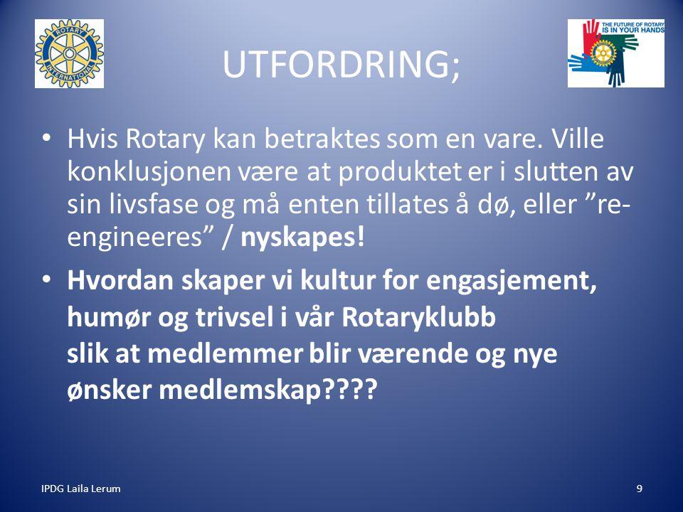 IPDG Laila Lerum9 UTFORDRING; Hvis Rotary kan betraktes som en vare. Ville konklusjonen være at produktet er i slutten av sin livsfase og må enten til