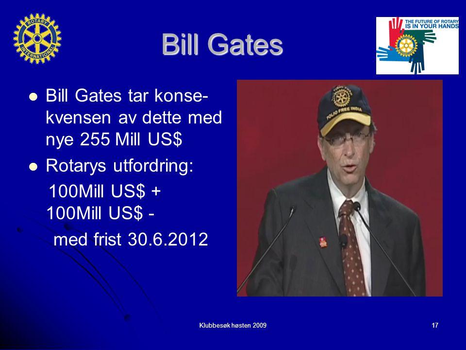Klubbesøk høsten 200917 Bill Gates Bill Gates tar konse- kvensen av dette med nye 255 Mill US$ Bill Gates tar konse- kvensen av dette med nye 255 Mill US$ Rotarys utfordring: Rotarys utfordring: 100Mill US$ + 100Mill US$ - 100Mill US$ + 100Mill US$ - med frist 30.6.2012 med frist 30.6.2012