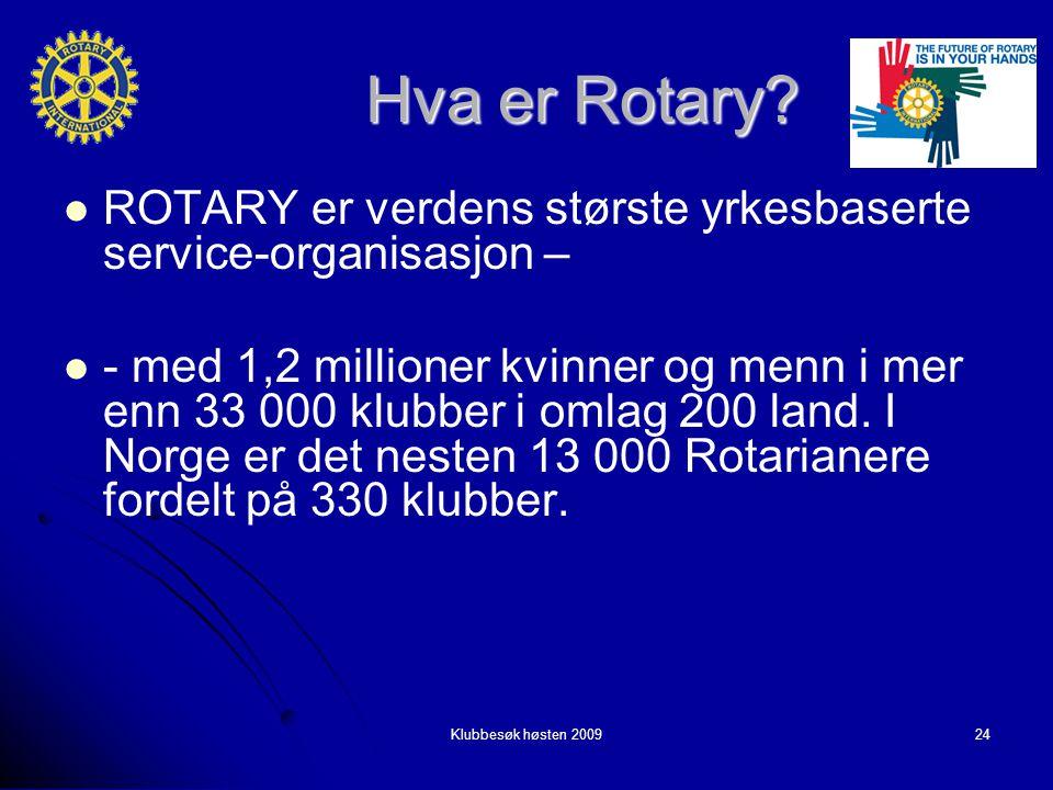 Hva er Rotary.