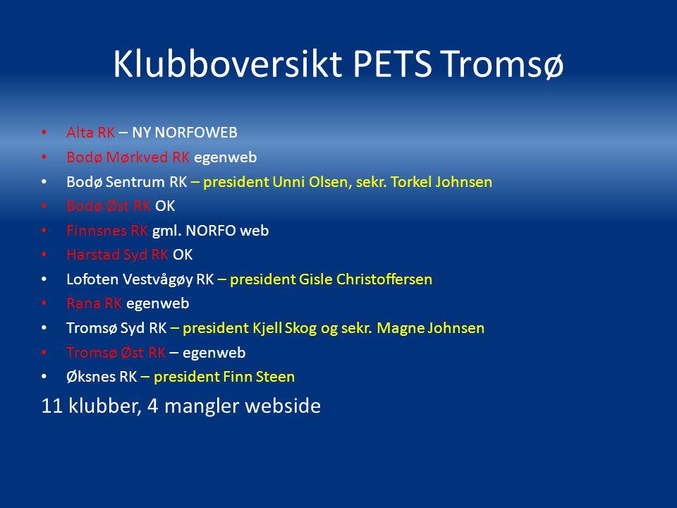 Klubboversikt PETS Tromsø Alta RK – NY NORFOWEB Bodø Mørkved RK egenweb Bodø Sentrum RK – president Unni Olsen, sekr. Torkel Johnsen Bodø Øst RK OK Fi