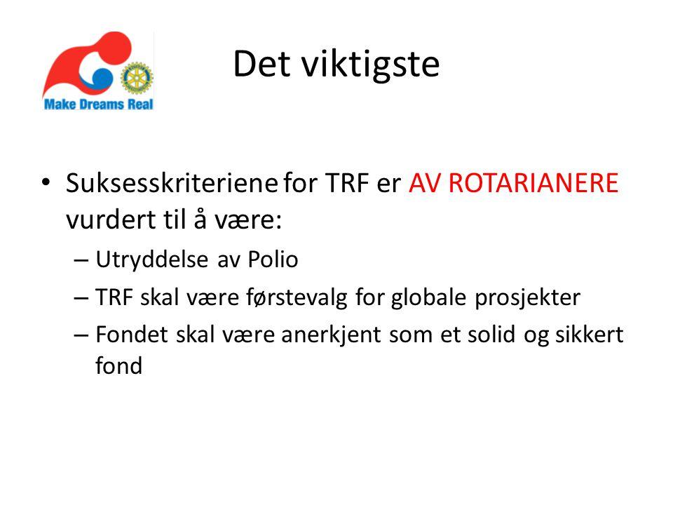 Det viktigste Suksesskriteriene for TRF er AV ROTARIANERE vurdert til å være: – Utryddelse av Polio – TRF skal være førstevalg for globale prosjekter – Fondet skal være anerkjent som et solid og sikkert fond