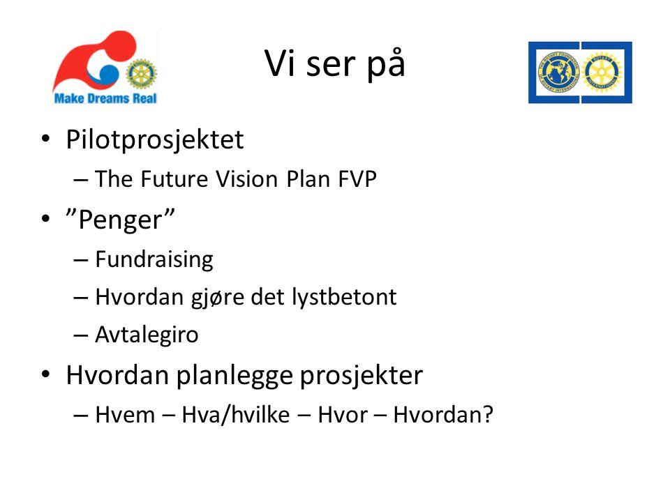 Vi ser på Pilotprosjektet – The Future Vision Plan FVP Penger – Fundraising – Hvordan gjøre det lystbetont – Avtalegiro Hvordan planlegge prosjekter – Hvem – Hva/hvilke – Hvor – Hvordan