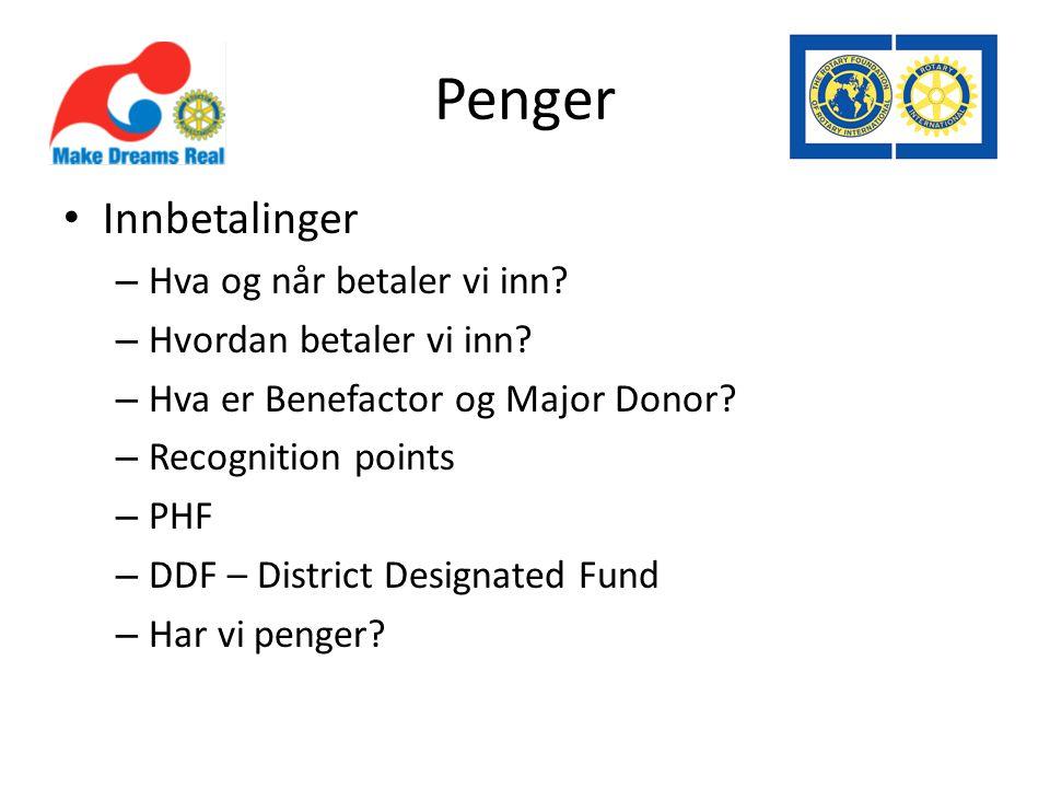 Penger Innbetalinger – Hva og når betaler vi inn? – Hvordan betaler vi inn? – Hva er Benefactor og Major Donor? – Recognition points – PHF – DDF – Dis