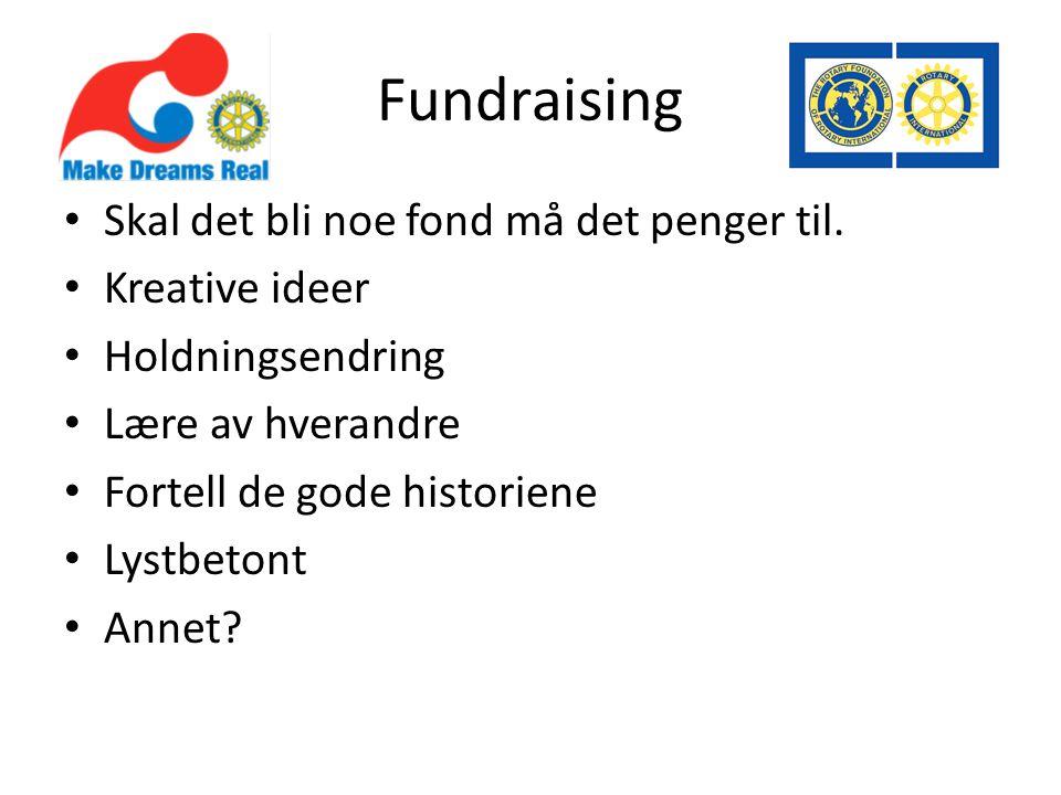 Fundraising Skal det bli noe fond må det penger til. Kreative ideer Holdningsendring Lære av hverandre Fortell de gode historiene Lystbetont Annet?