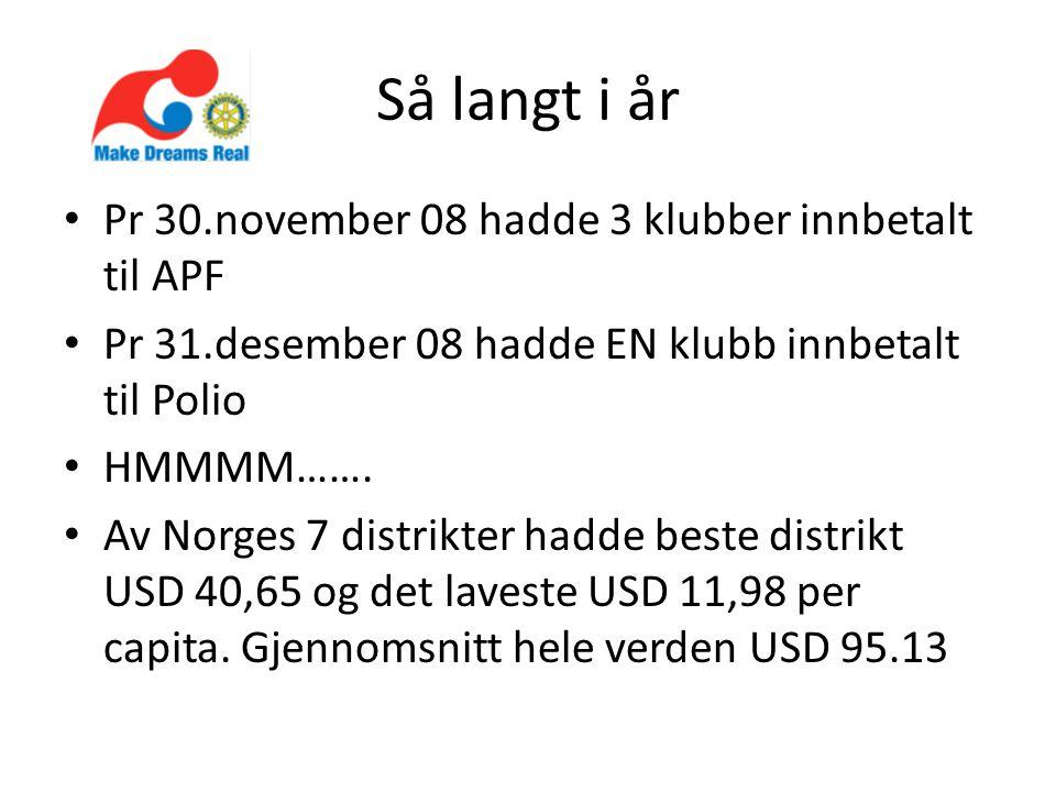 Så langt i år Pr 30.november 08 hadde 3 klubber innbetalt til APF Pr 31.desember 08 hadde EN klubb innbetalt til Polio HMMMM…….