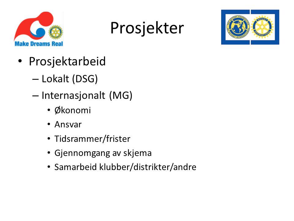 Prosjekter Prosjektarbeid – Lokalt (DSG) – Internasjonalt (MG) Økonomi Ansvar Tidsrammer/frister Gjennomgang av skjema Samarbeid klubber/distrikter/andre